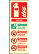 Water Extinguisher Identification