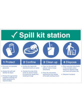 Spill Kit Station - Protect, confine, clean up, dispose